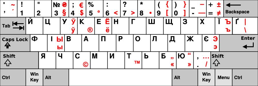 Схема Украинской unicode